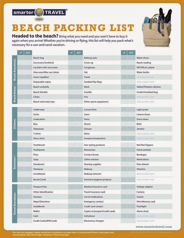 Family Vacation Packing List Template Fresh Bliss and Blunders Beach Vacation Checklist