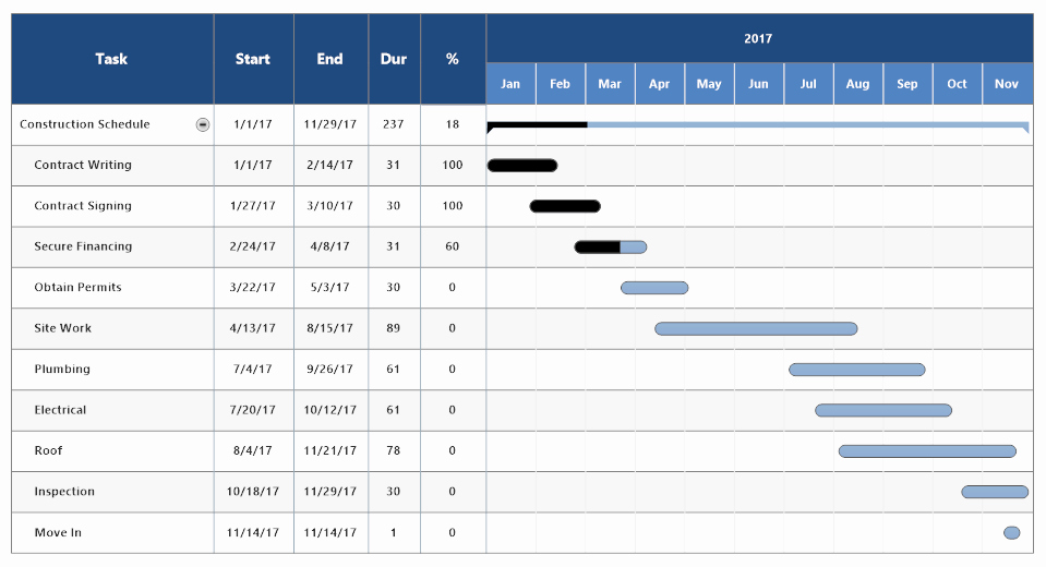construction schedule template 432