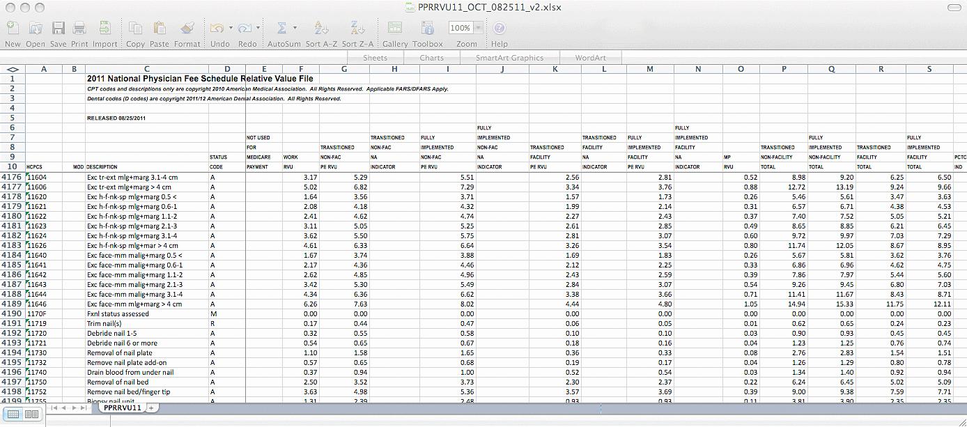 Fee Schedule Template Microsoft Office Fresh Physician Fee Schedule