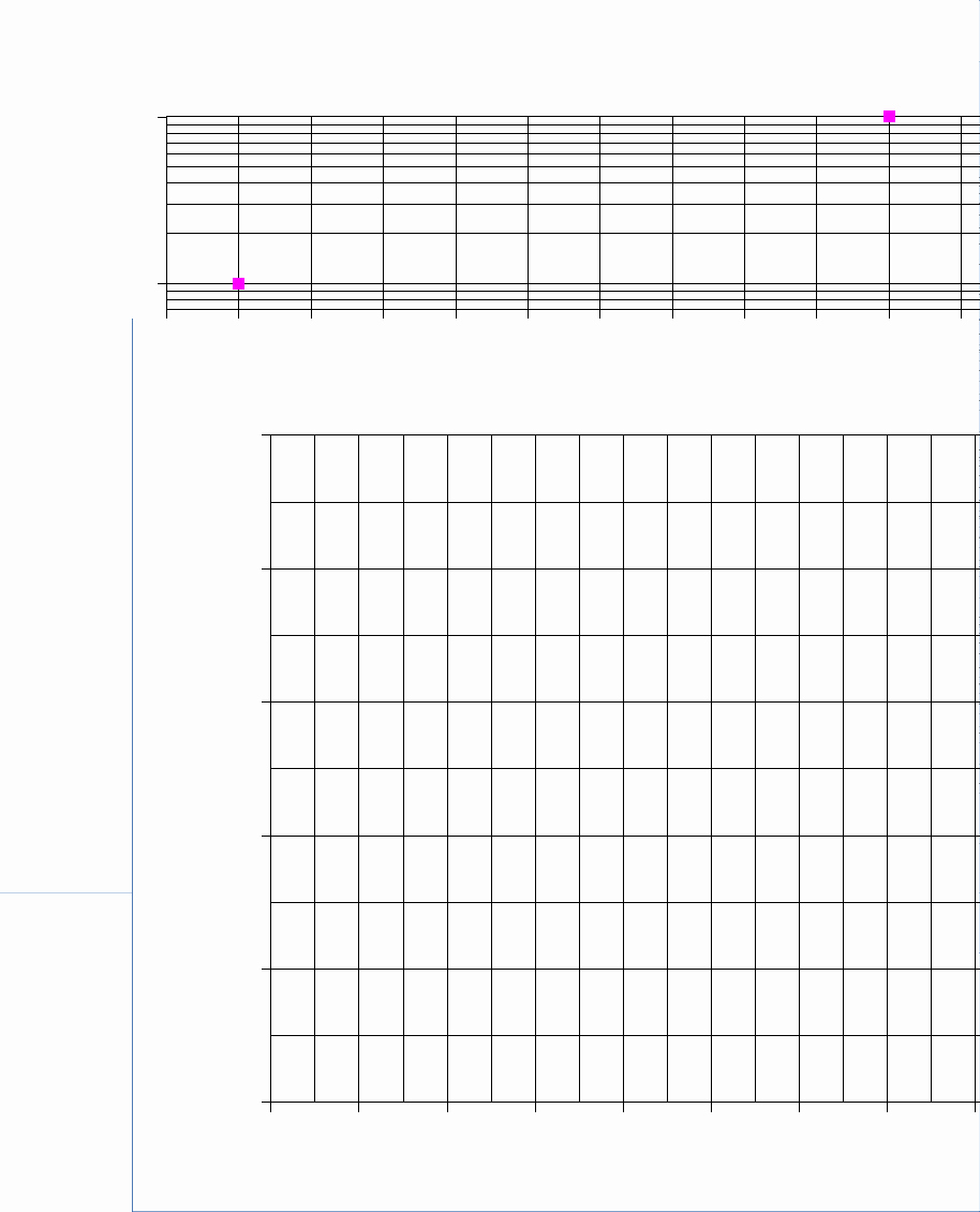 Fill In Graph Paper Online Inspirational A4 Graph Paper Printable Edit Fill Sign Line