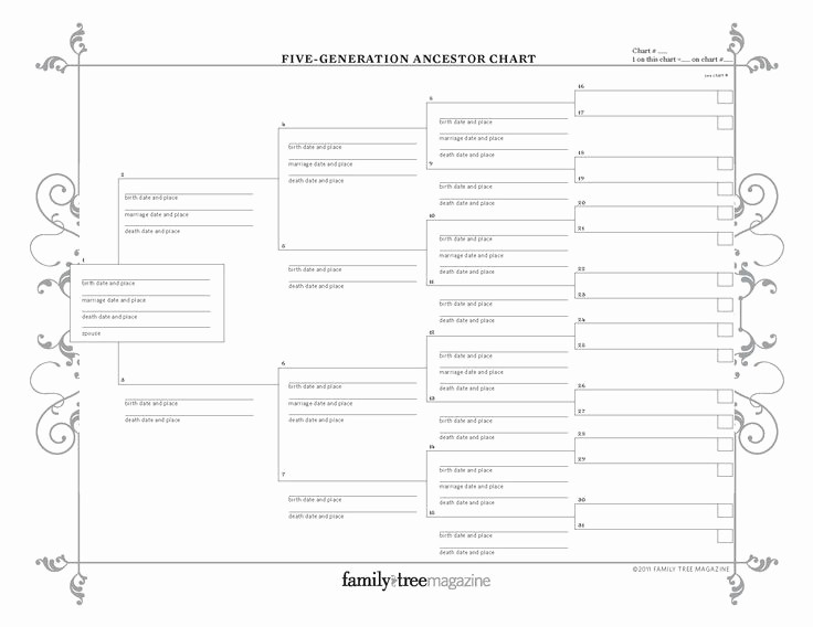 Fillable 6 Generation Family Tree Beautiful Genealogy Charts and forms Free Fillable Genealogy forms