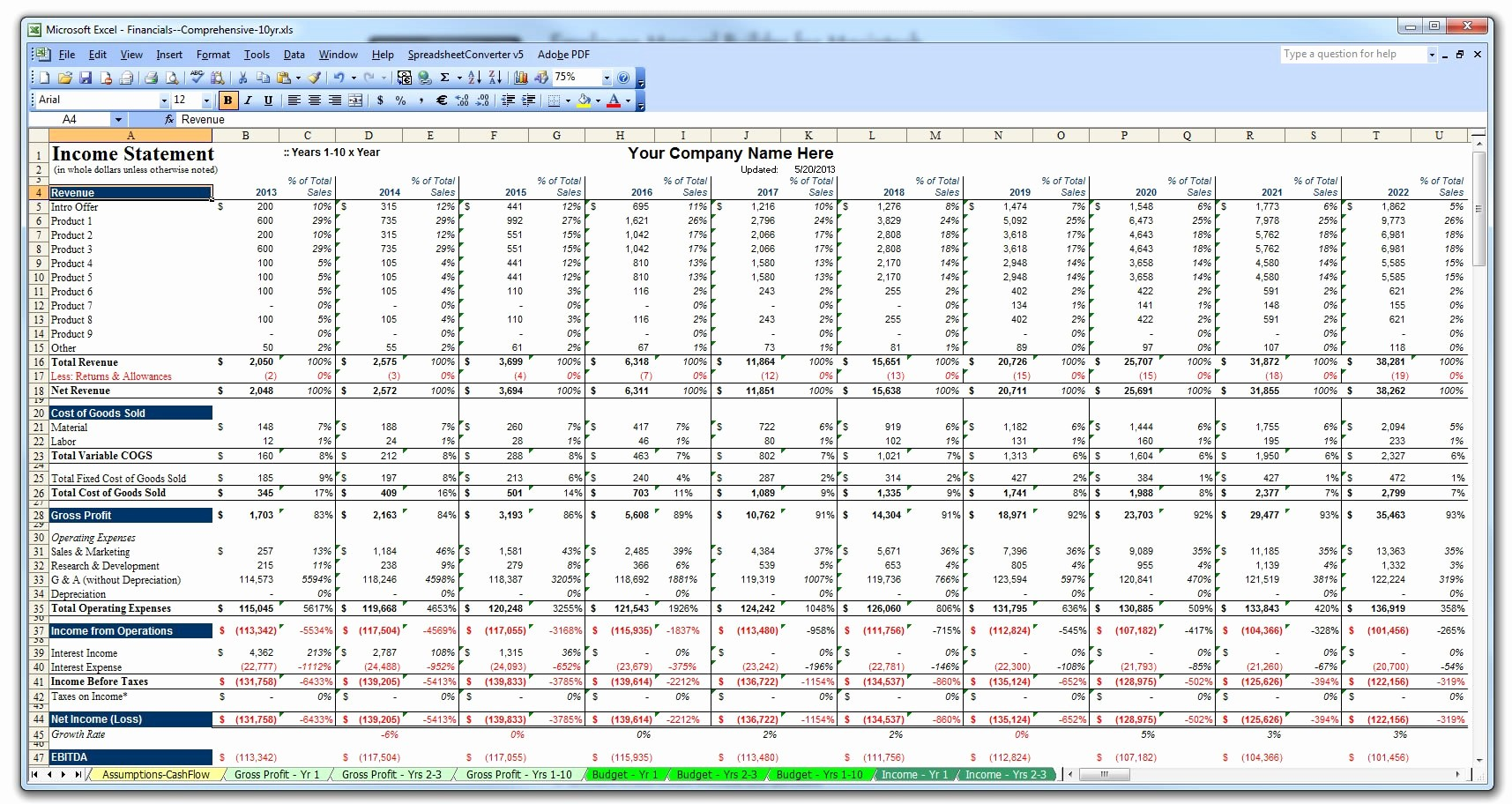 Five Year Plan Template Excel Elegant 10 Year Business Plan Financial Bud Projection Model In