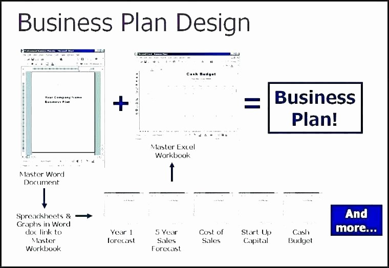 Five Year Plan Template Excel Elegant 5 Year Business Plan Template Excel Personal Financial