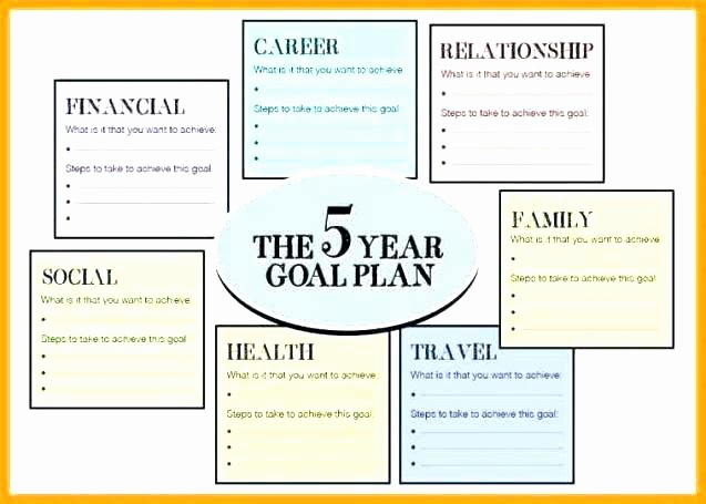 Five Year Plan Template Excel Elegant 7 Goal Setting Worksheets Free Excel Templates Goal