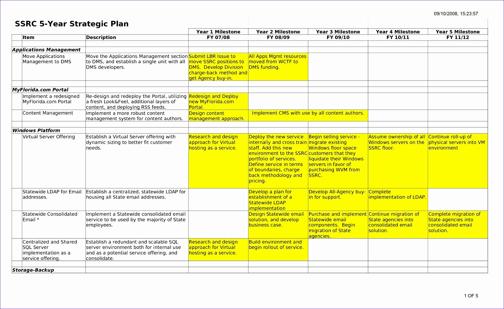 Five Year Plan Template Excel Inspirational 8 5 Year Business Plan Template Excel Exceltemplates