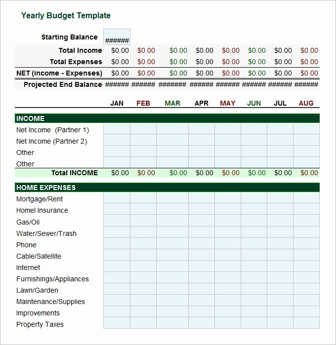 Five Year Plan Template Excel Lovely 5 Year Bud Template