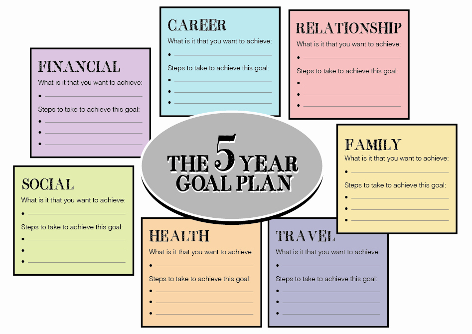 Five Year Plan Template Excel New Directions Please School Ideas
