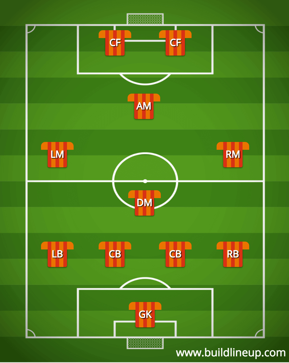 Football Team Sheet Template Download Unique Football Team Sheet Template Free Download Freemium