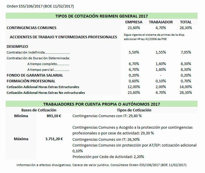 Formato Cotizacion De Servicios Profesionales Elegant Tipos De CotizaciÓn NÓmina – Preimpresion Digital Carrus