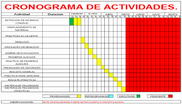 Formato Cronograma De Actividades Excel Awesome Brigada De Emergencia Montana Grafica Cronograma De