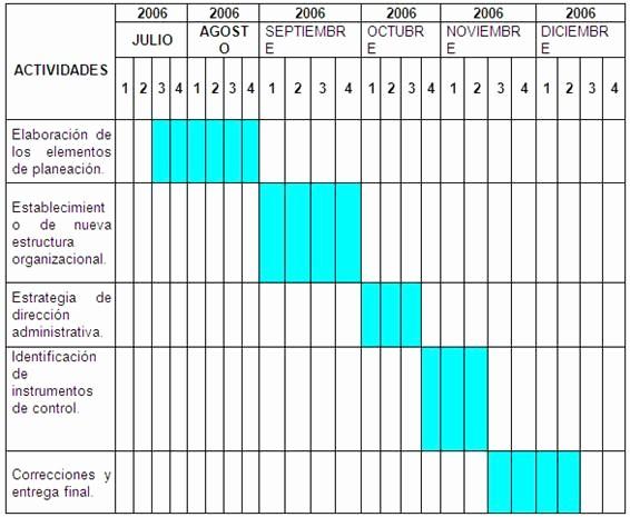 Formato Cronograma De Actividades Excel Awesome Cronograma De Actividades De Una Empresa Ejemplos De