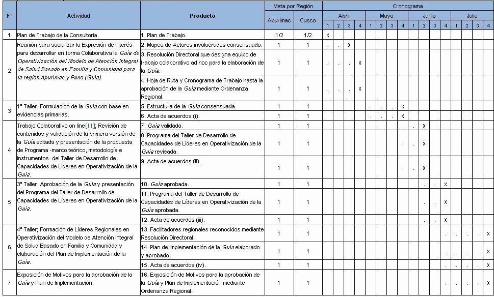 Formato Cronograma De Actividades Excel Awesome Ejemplo De Copla Ejemplos De