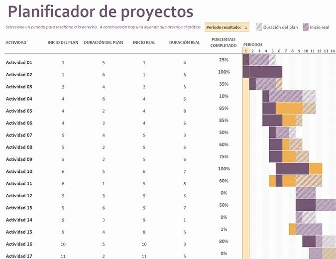 Formato Cronograma De Actividades Excel Elegant Planificador De Proyectos De Gantt