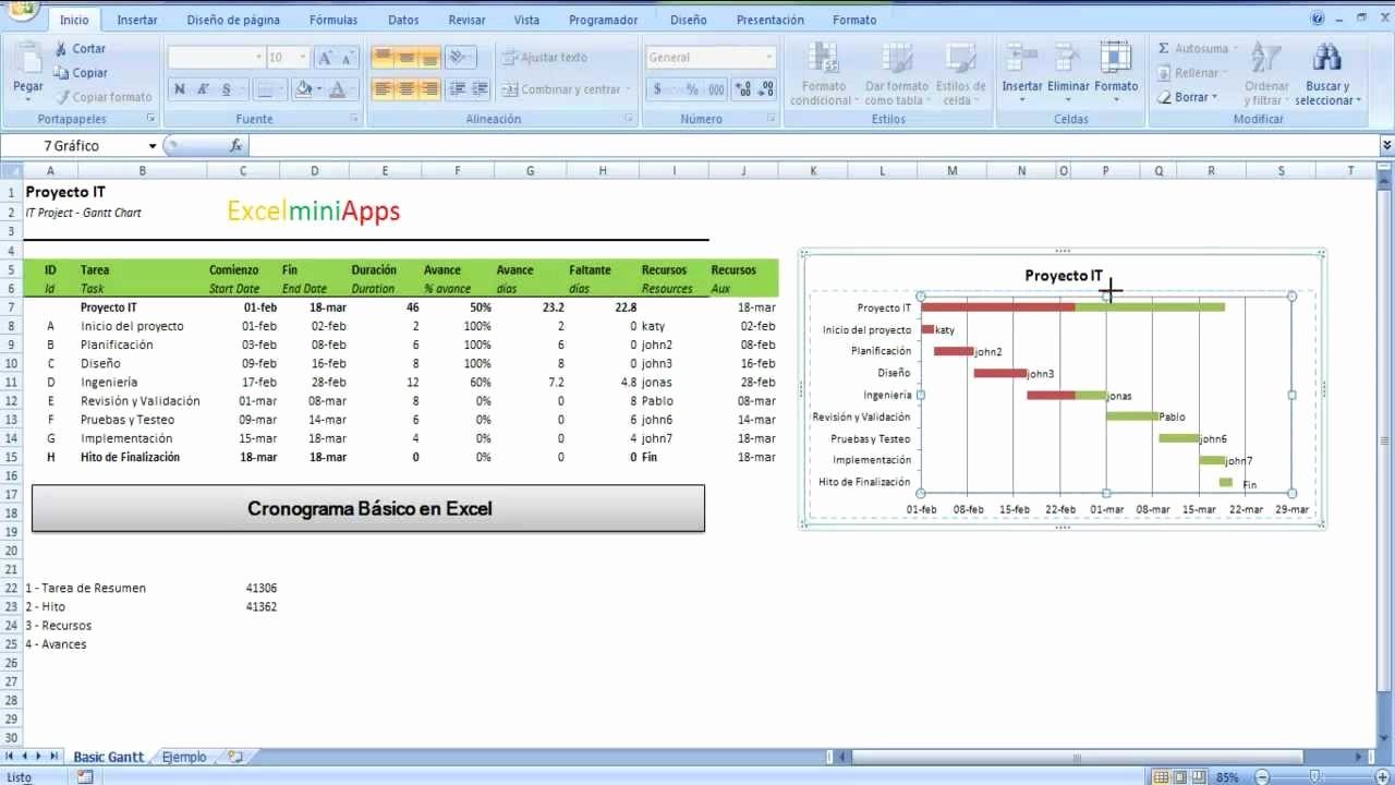 Formato Cronograma De Actividades Excel Fresh Cronograma Básico En Excel Con Avance De Las Actividades
