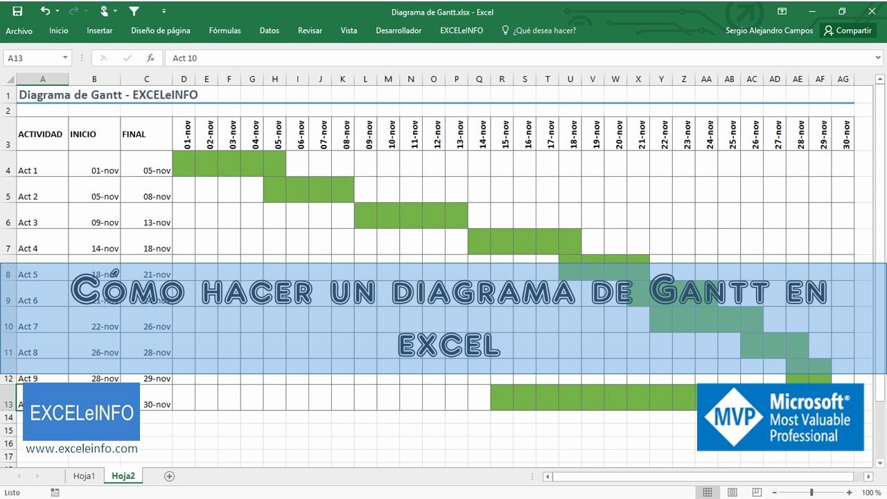 Formato Cronograma De Actividades Excel Inspirational Diagrama De Gantt En Excel Con formato Condicional