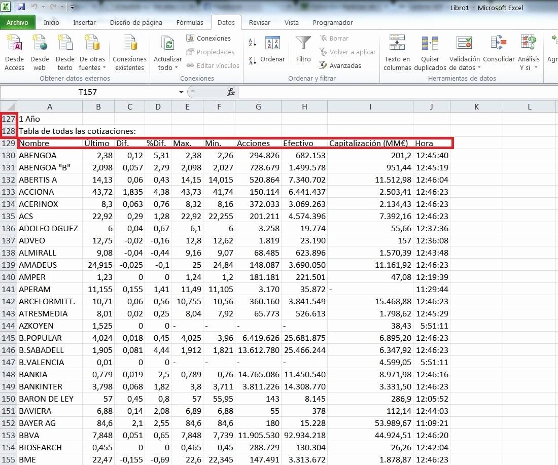 Formato De Cotizacion En Excel Beautiful O Importar Datos Desde Una Web A Excel
