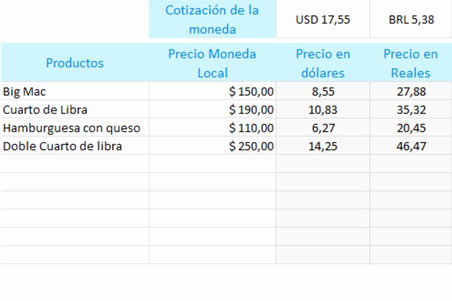 Formato De Cotizacion En Excel Elegant Planilla De Excel De Lista De Precios En Diferentes