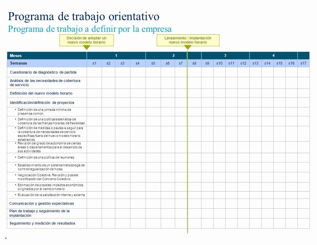 Formato De Horarios De Trabajo Unique Área 5 Metodologa De Implantación De Un Nuevo Modelo