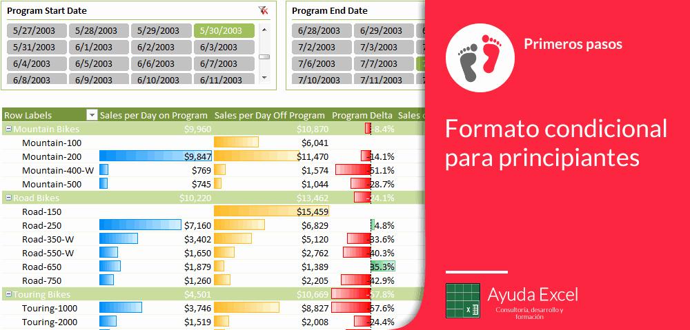 Formato De Pyg En Excel Awesome formato Condicional Para Principiantes Ayuda Excel