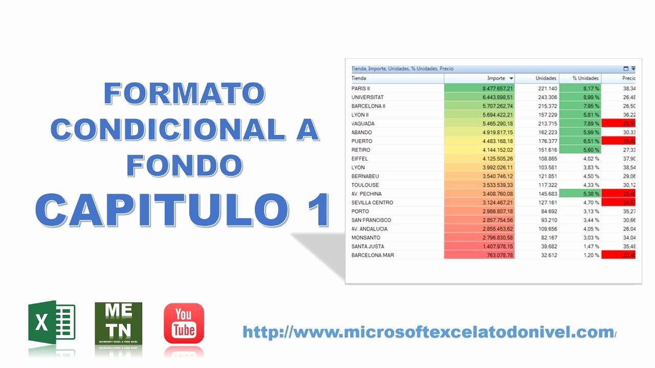 Formato De Pyg En Excel Elegant Tips Y Trucos De Excel
