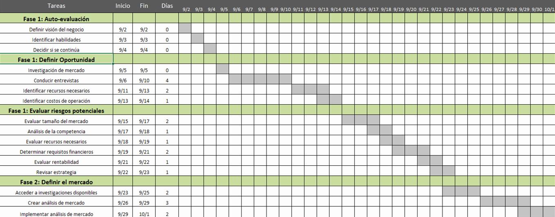 Formato Excel Cronograma De Actividades Inspirational formato Excel Cronograma De Actividades Idealstalist