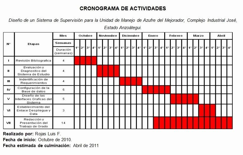 Formato Excel Cronograma De Actividades Lovely Diagrama De Gantt Ejemplo Diagrama Free Engine Image for