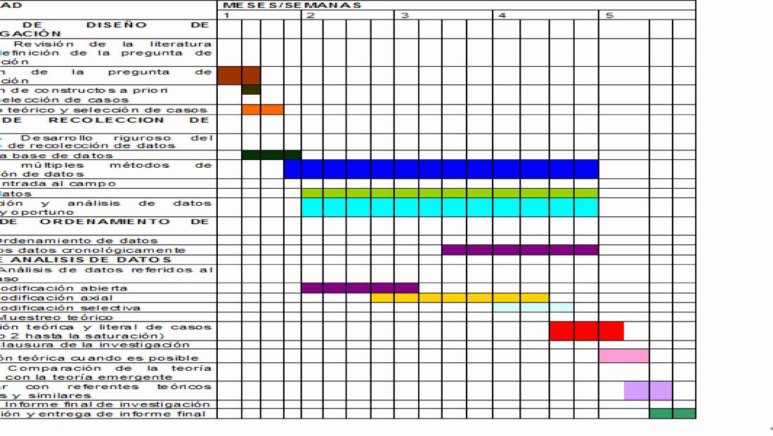 Formato Excel Cronograma De Actividades New Actividad 04 Portafolio De Evidencias