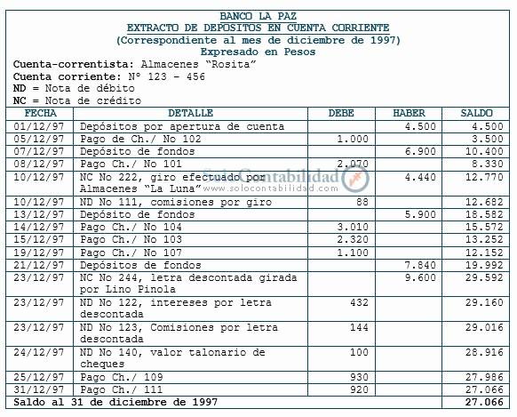 Formato Extracto Bancario En Excel Beautiful Extracto Bancario Concepto Y Registro Auxiliar De