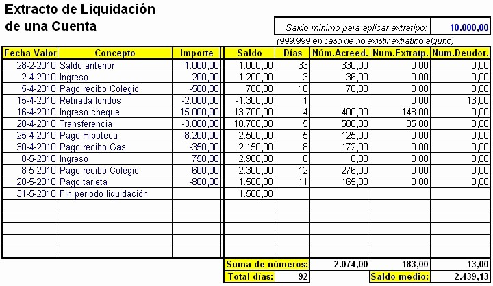 Formato Extracto Bancario En Excel Beautiful formato Liquidacion Nomina 2015 Con Parafiscales Excel