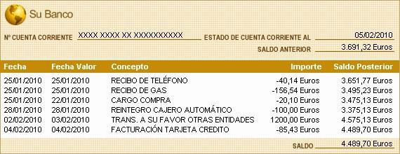 Formato Extracto Bancario En Excel Best Of La Cuenta Bancaria Depósitos A La Vista
