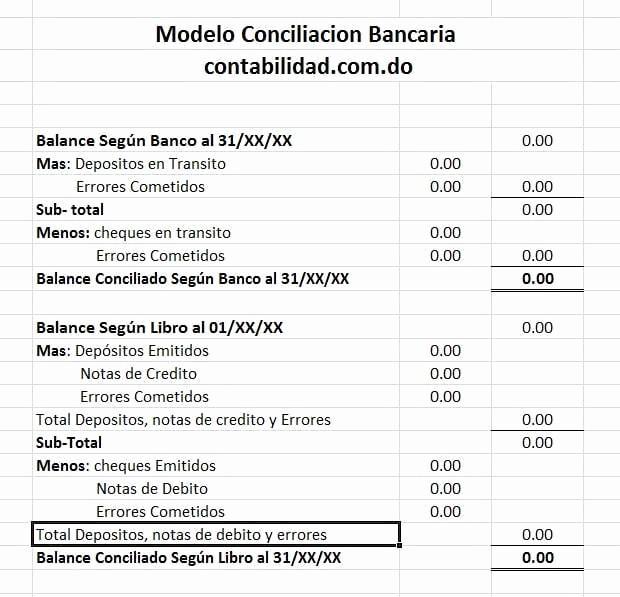 Formato Extracto Bancario En Excel Elegant Que Es Y O Se Elabora La Conciliación Bancaria