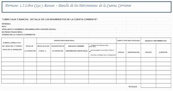 Formato Extracto Bancario En Excel Fresh Contabilidad organizacional Página 2 Monografias