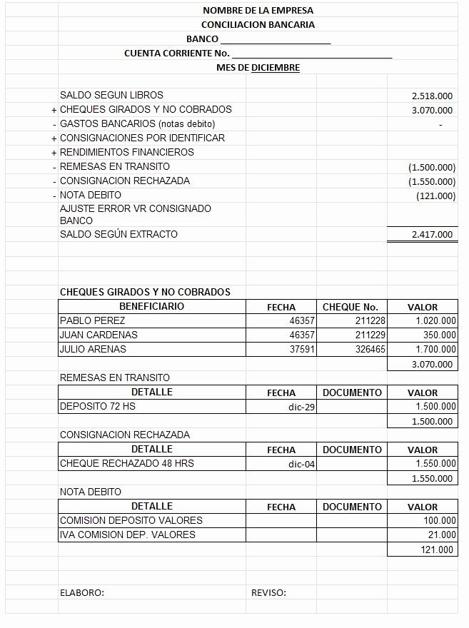 Formato Extracto Bancario En Excel Inspirational formato De Conciliacion Bancaria Contabilidad Financiera