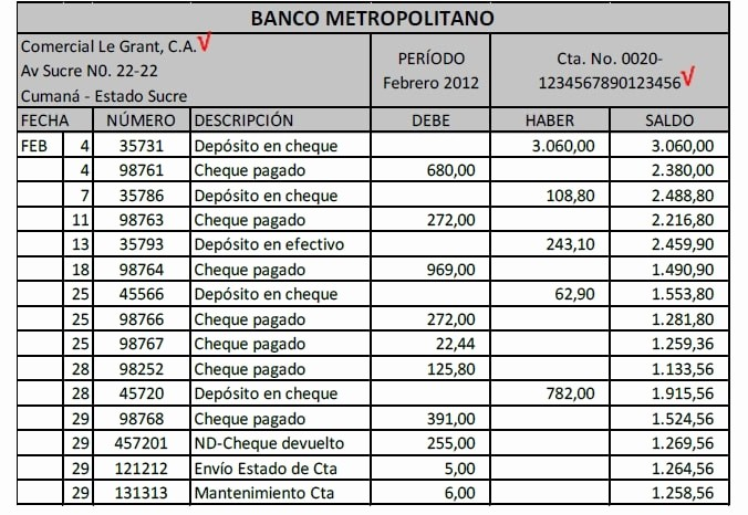 Formato Extracto Bancario En Excel Luxury Conciliación Bancaria [explicación Y Ejercicios