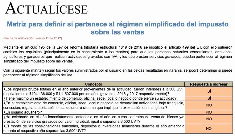 Formato Factura Regimen Simplificado Excel Inspirational 2018 06 formato Factura Regimen Simplificado Excel Modelo