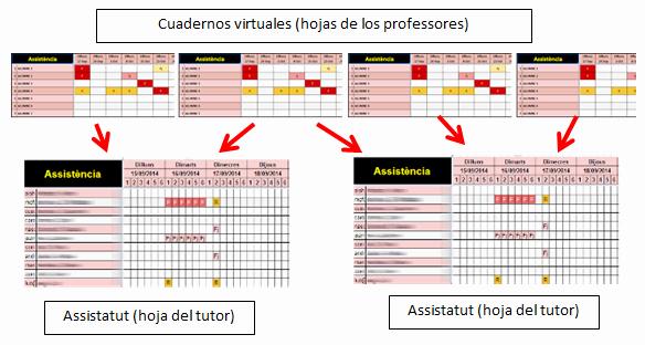 Formato Para asistencia De Alumnos Inspirational assistatut Control De asistencia De Alumnos Con Google