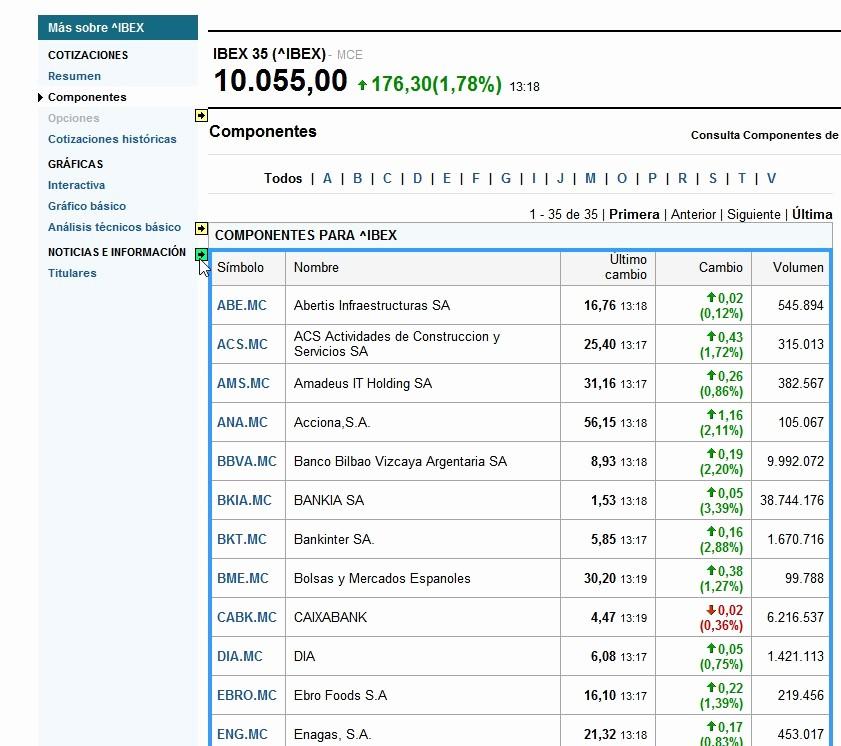 Formato Para Cotizaciones En Excel Inspirational Cómo Descargar Datos De Bolsa A Excel Rankia