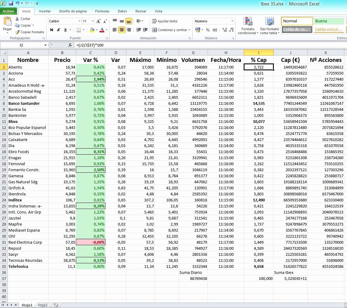 Formato Para Cotizar En Excel Inspirational Importar Datos Del Ibex 35 A Excel Automáticamente Rankia