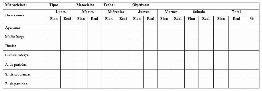 Formato Para Horarios De Trabajo Inspirational La Confección De Los Planes Escrito Y Gráfico De La