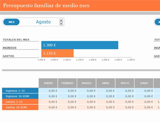Formato Para Presupuesto En Excel Elegant Presupuesto Familiar Quincenal