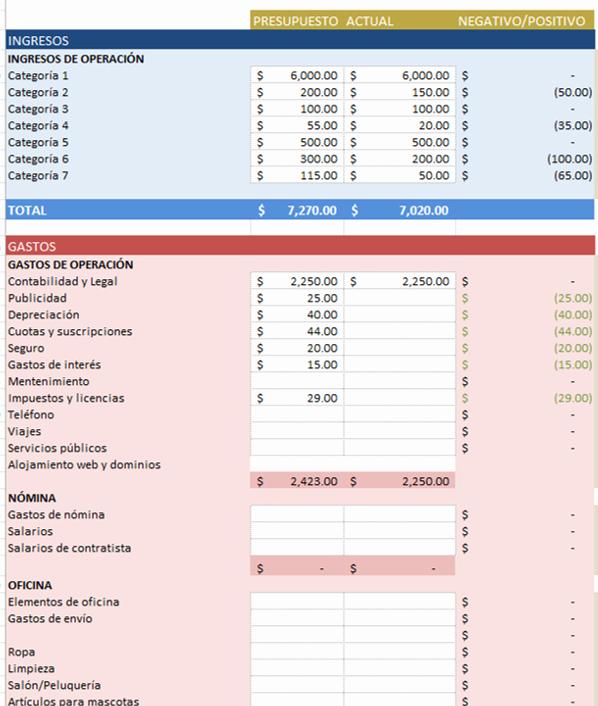 Formato Para Presupuesto En Excel Inspirational Plantillas De Ppto Gratis En Excel Para Cualquier Uso