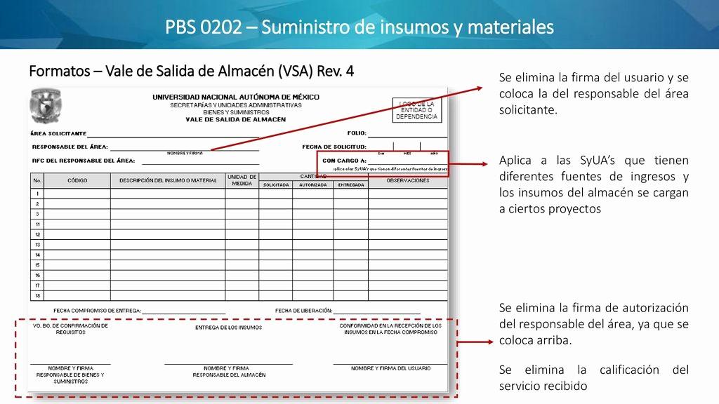 Formato Para Salida De Almacen Beautiful Cambios En Los Documentos Del Proceso De Bienes Y