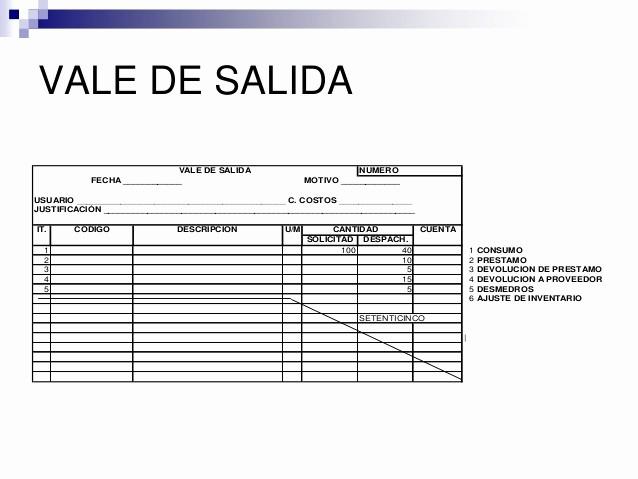 Formato Para Salida De Almacen Fresh Almac Y Proced