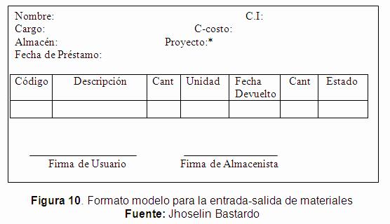 Formato Para Salida De Almacen Inspirational Manual De Procedimientos Para El Registro Y Control De