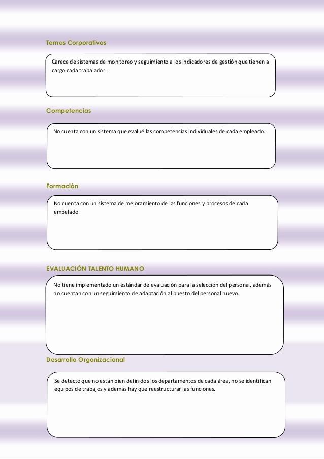 Formato Reconocimiento Empleado Del Mes Beautiful formatos De Reconocimientos Para Empleados Gecce