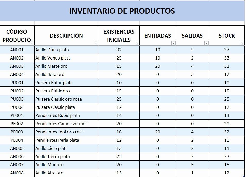 Formato Salida De Almacen Excel Elegant Excel Inventario Y Stock En Excel Saber Programas