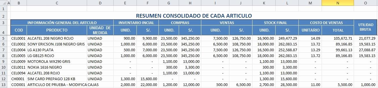 Formato Salida De Almacen Excel Lovely Control De Almacen Y Valuación Método Promedio 2014 Upce
