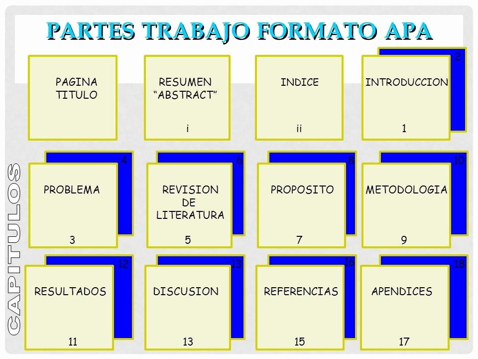 Formatos De Caratulas Para Trabajos Inspirational formato Para Trabajos Escritos Estilo Apa En EspaÑol Ppt