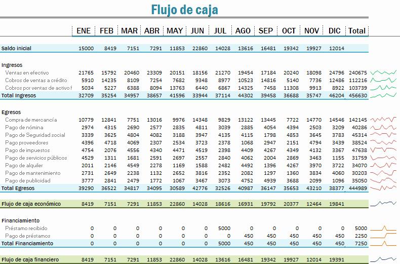 Formatos De Excel Para Contabilidad Luxury Descargar formato De Ingresos Y Egresos Contables