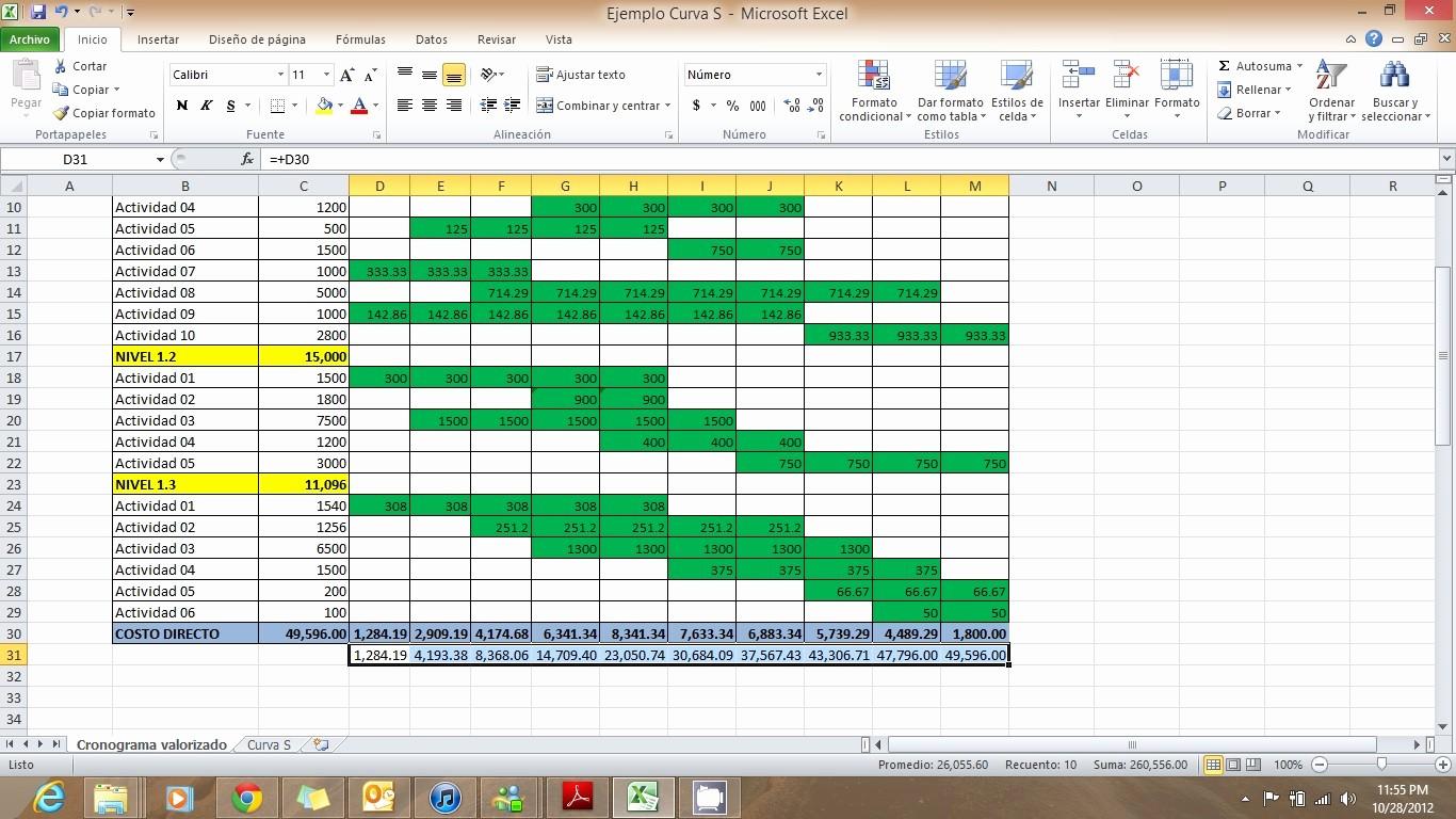 Formatos De Excel Para Reportes Lovely Ingenieria De Planeamiento Planning Engineer